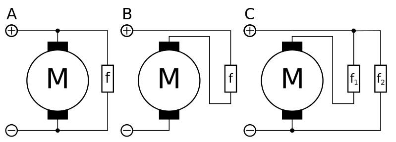 دسته بندی انواع موتور DC