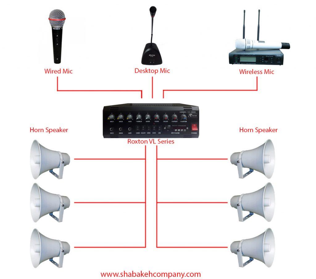 سیستم صوتی پیجینگ
