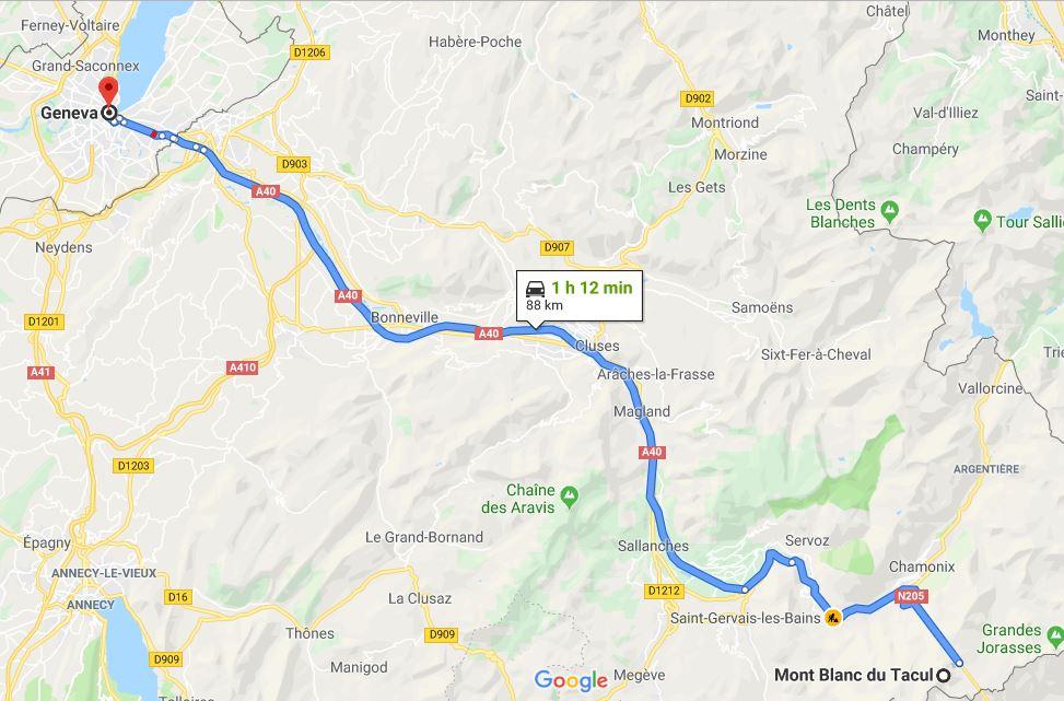 فاصله بین ایتالیا و سوئیس